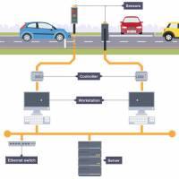پروژه تحلیل دینامیک سیستم ترافیک شهری (تحلیل سیستم ترافیک شهری تهران)