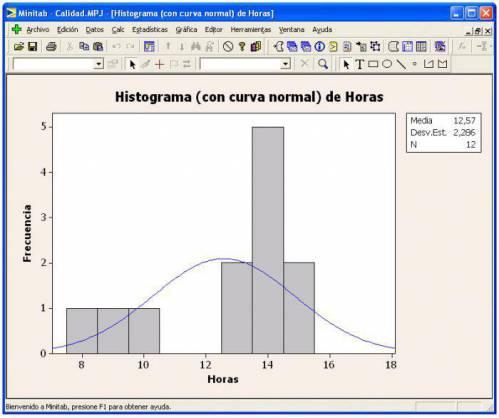 پروژه کامل و جامع اجرای آزمون های آماری در نرم افزار مینی تب (Minitab)